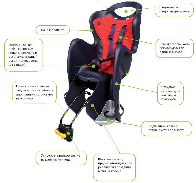 Конструкция велокресла
